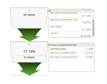 funnel-metrics