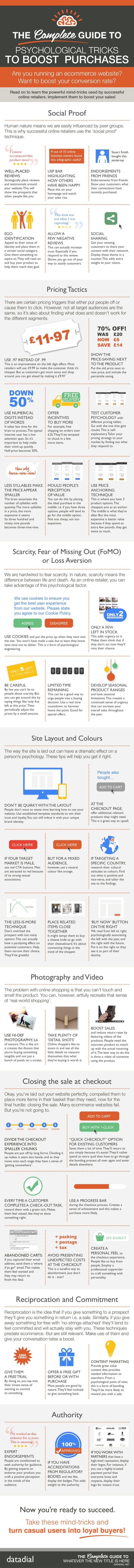 Psychology of ecommerce